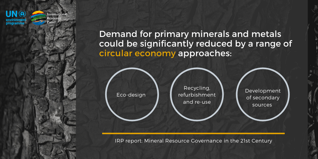 Beheer van minerale hulpbronnen in de 21e eeuw